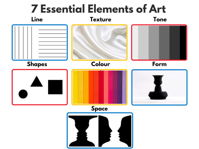 Essential Elements of Art